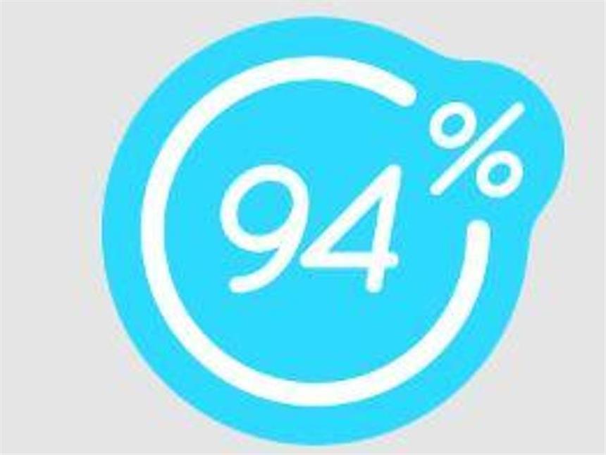 Danach Bin Ich SГјchtig 94 Prozent Spiel